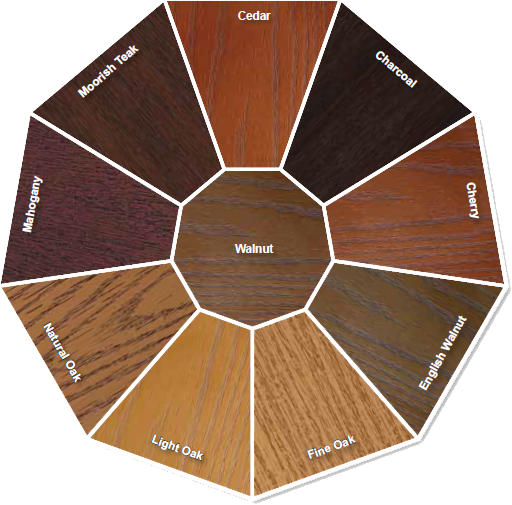 Door paint and stain examples